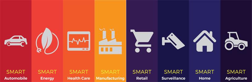 RFID based IT Solution provider