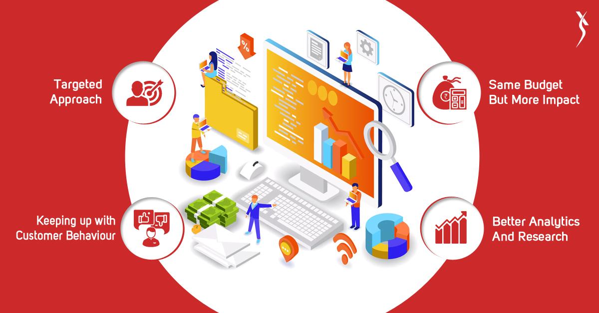 Best Digital Marketing Company In Chennai | Digital