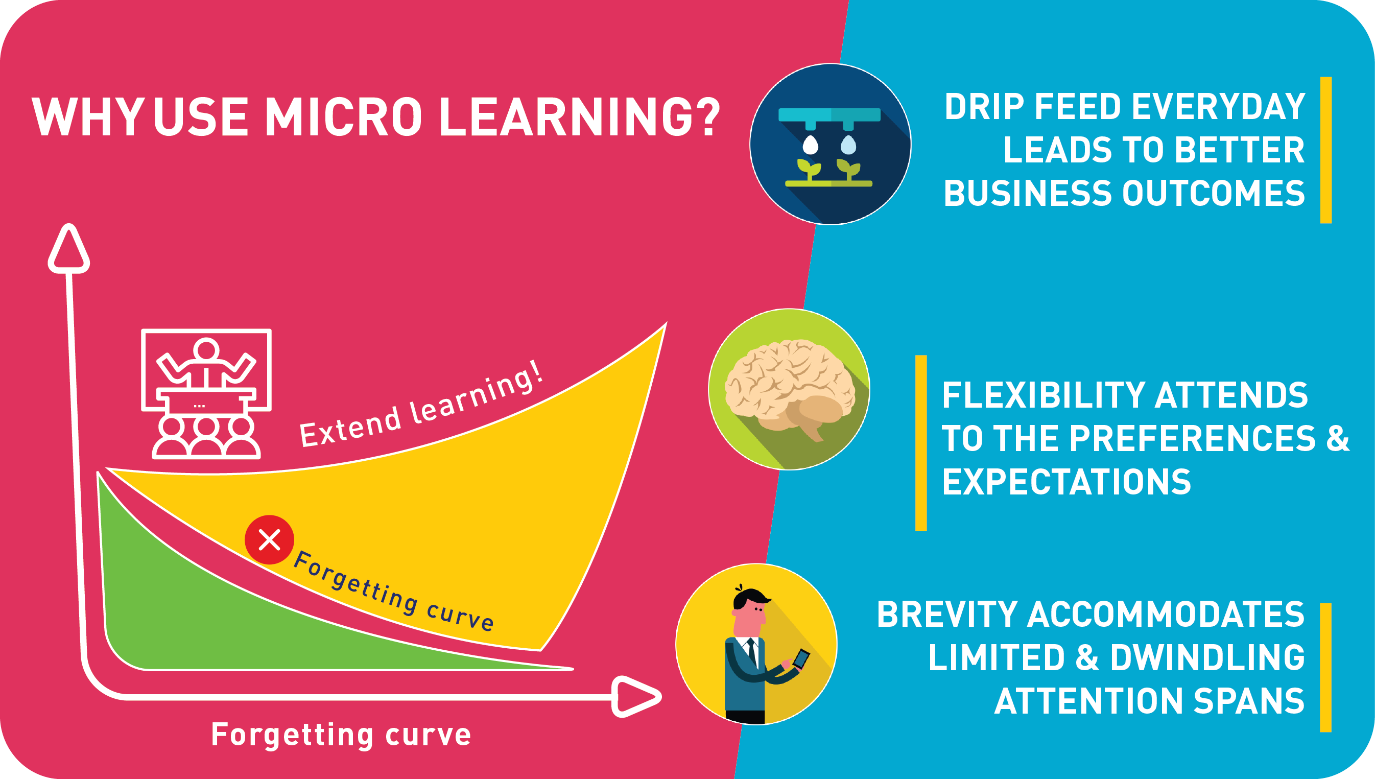 Why use micro learning