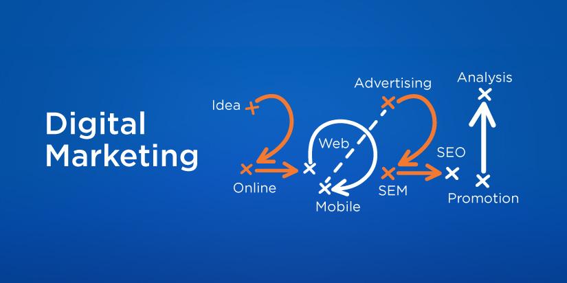 Digital Marketing Services - Pixel Studios